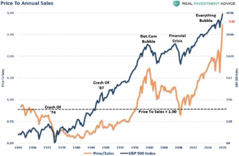 Crisis y desarrollo capitalista, inversiones, finanzas, bonos, capitalización bancaria, deuda... Relaciones de fuerza intercapitalistas.[2] - Página 22 Picture14